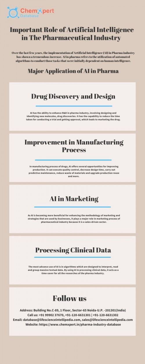 Important-Role-of-Artificial-Intelligence-in-The-Pharmaceutical-Industry.jpg