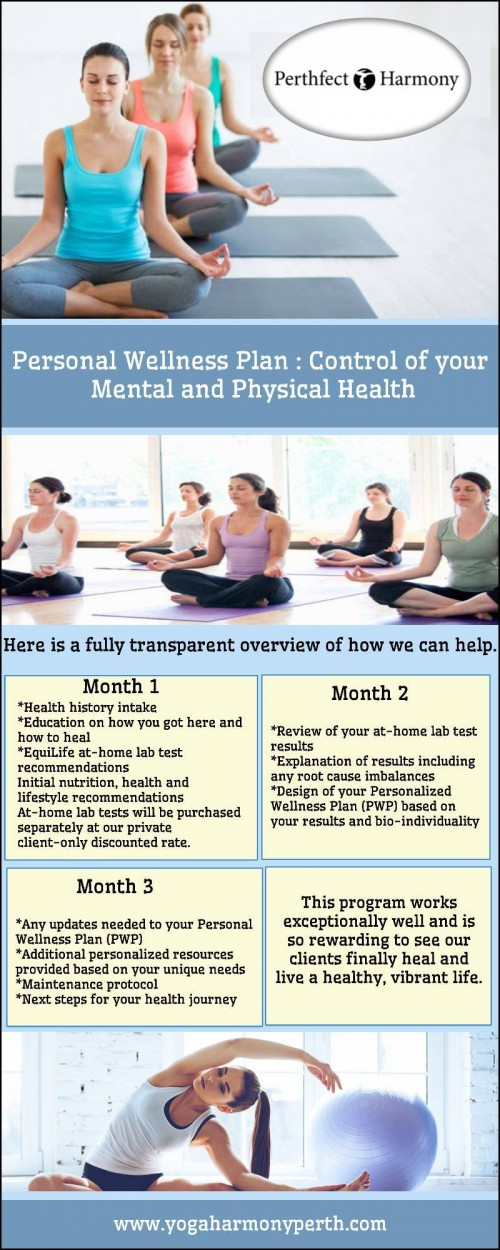 Personal-Wellness-Plan-Control-of-Your-Mental-and-Physical-Health.jpg