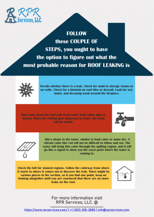 infographic-How-to-find-roof-leak-in-property-preservation-business.png