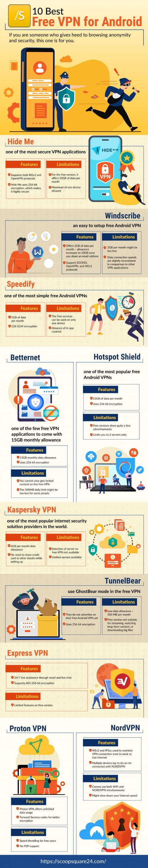 10 Best Free VPN for Android