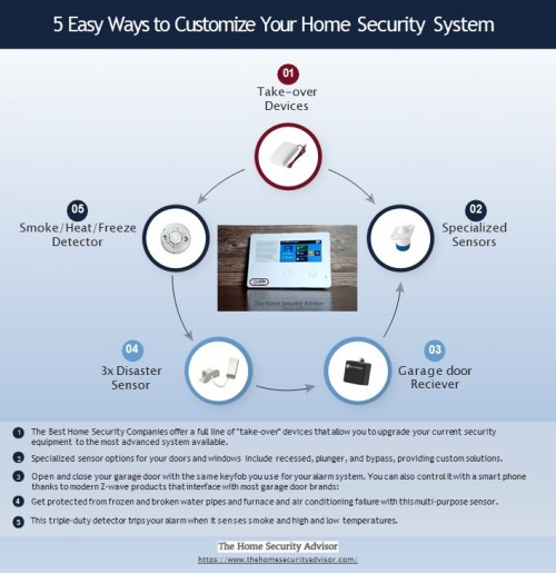 Top-5-Tips-for-Customizing-the-Best-Security-Systems.jpg