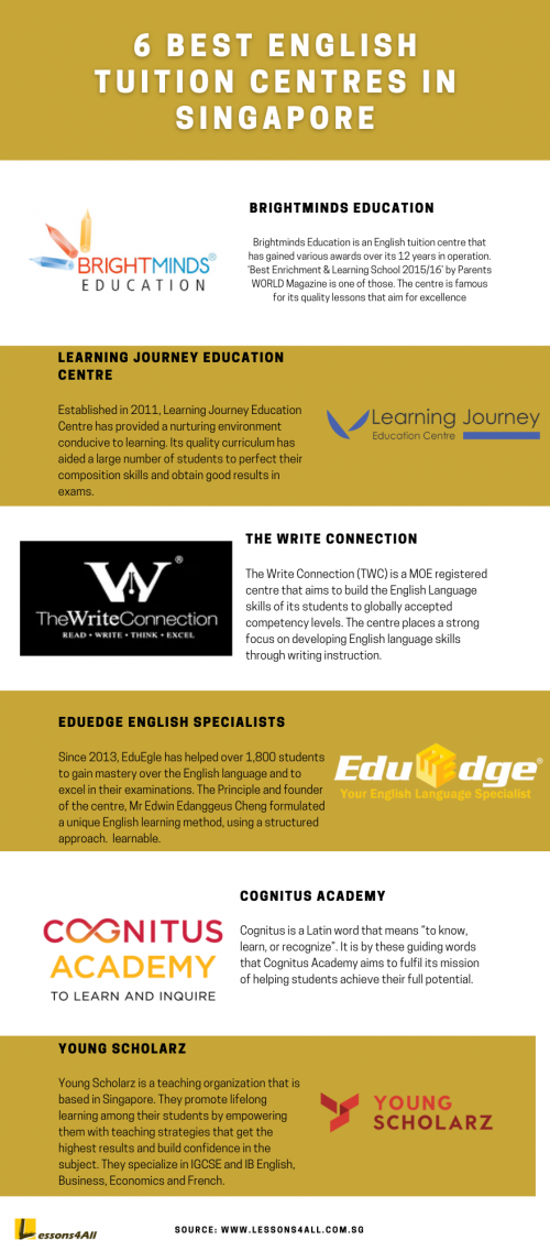 6-BEST-ENGLISH-TUITION-CENTRES-IN-SINGAPORE.png