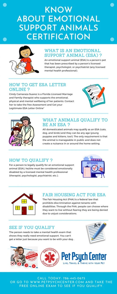 Browse our selection of common questions and concerns to know which animals qualify, and how to get started with the Emotional Support Animal letter process?  Visit the website https://petpsychcenter.com/faqs/ or call us to know more: 786-445-0675