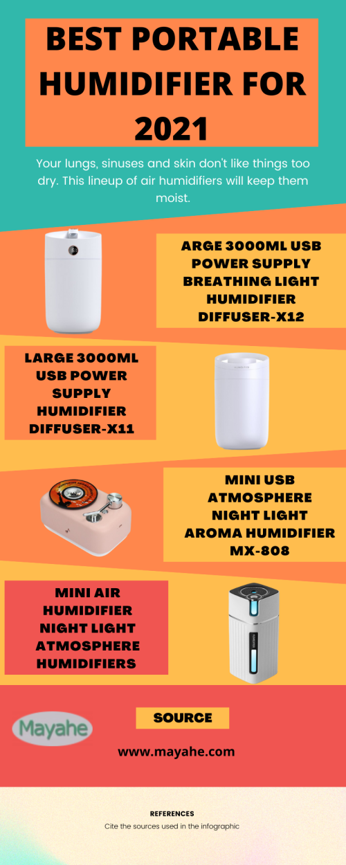 Best-portable-humidifier-for-2021.png