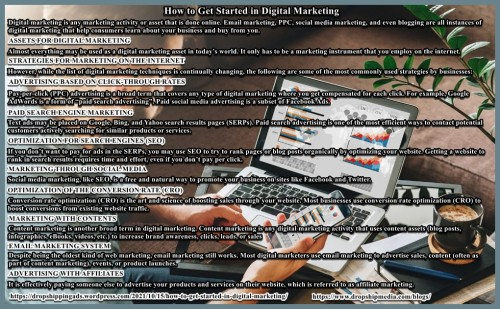 How-to-Get-Started-in-Digital-Marketing.jpg