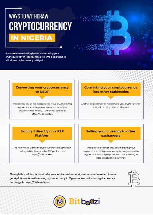 WAYS-TO-WITHDRAW-CRYPTOCURRENCY-IN-NIGERIA.jpg